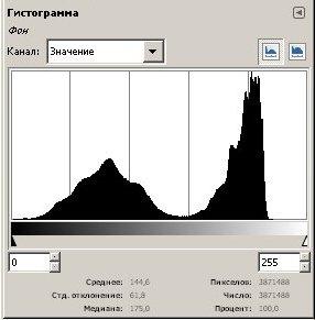 01-gistograma