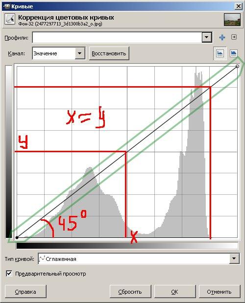 curves кривые gimp