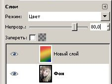 колоризация изображения