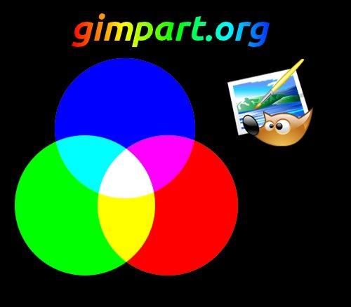 цветовой круг gimp