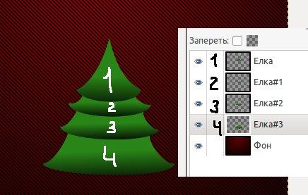 как нарисовать елку в gimp