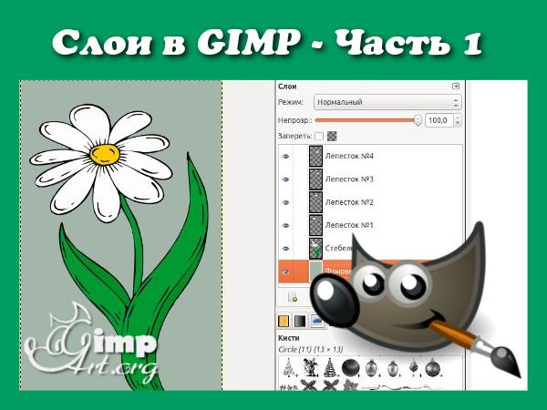 Слои в GIMP