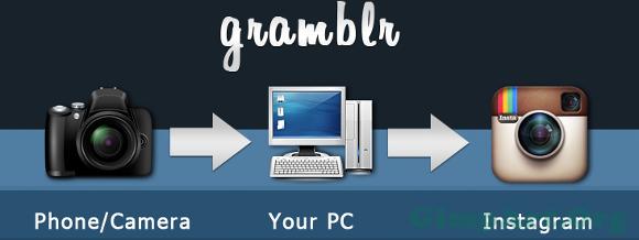 установка Gramblr